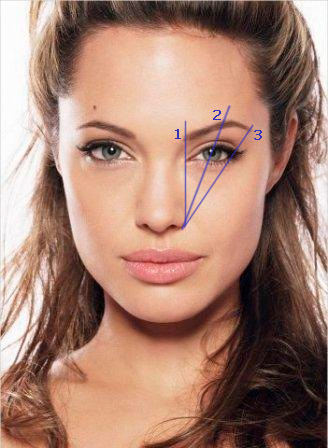 Eyebrow hair transplantation in delhi